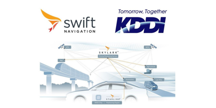 KDDIとSwift、高精度位置測位サービスの提供に向け業務提携