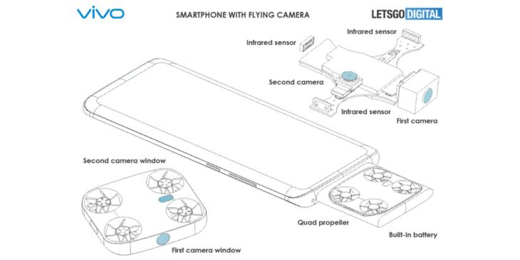 ドローン不要!?中国のVivio、空飛ぶカメラ付きスマートフォンの特許申請